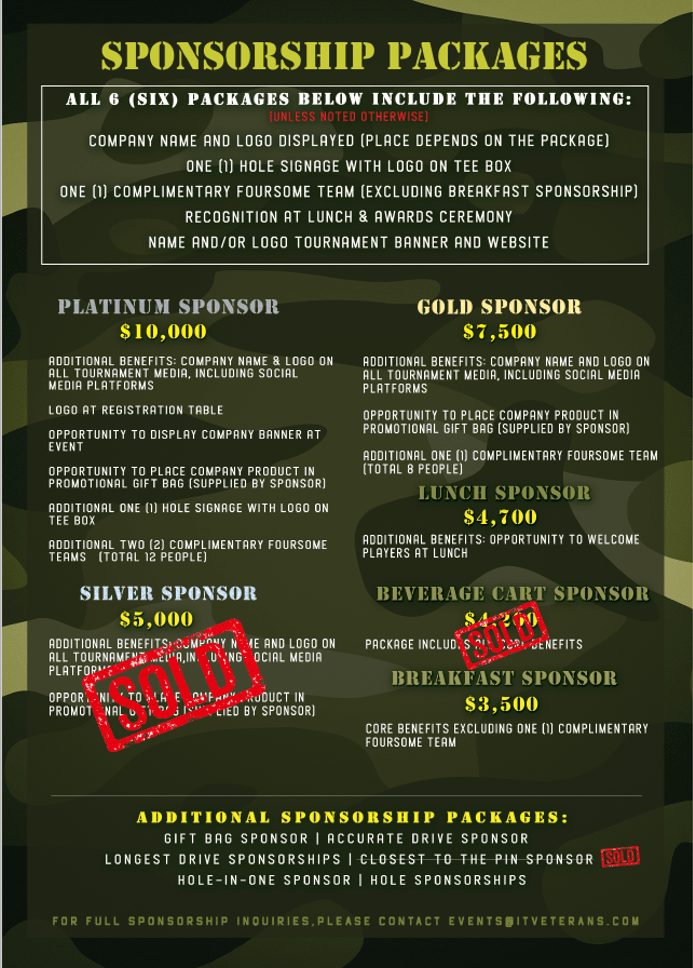 Sponsorship packages- 24 June 2020